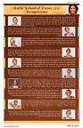 AZ INDIA NEWS PAGE-14